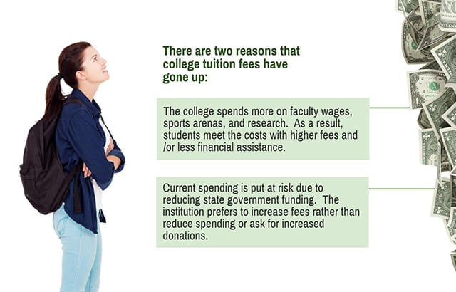 sl-the-reasoning-behind-the-surge-in-college-tuition-costs