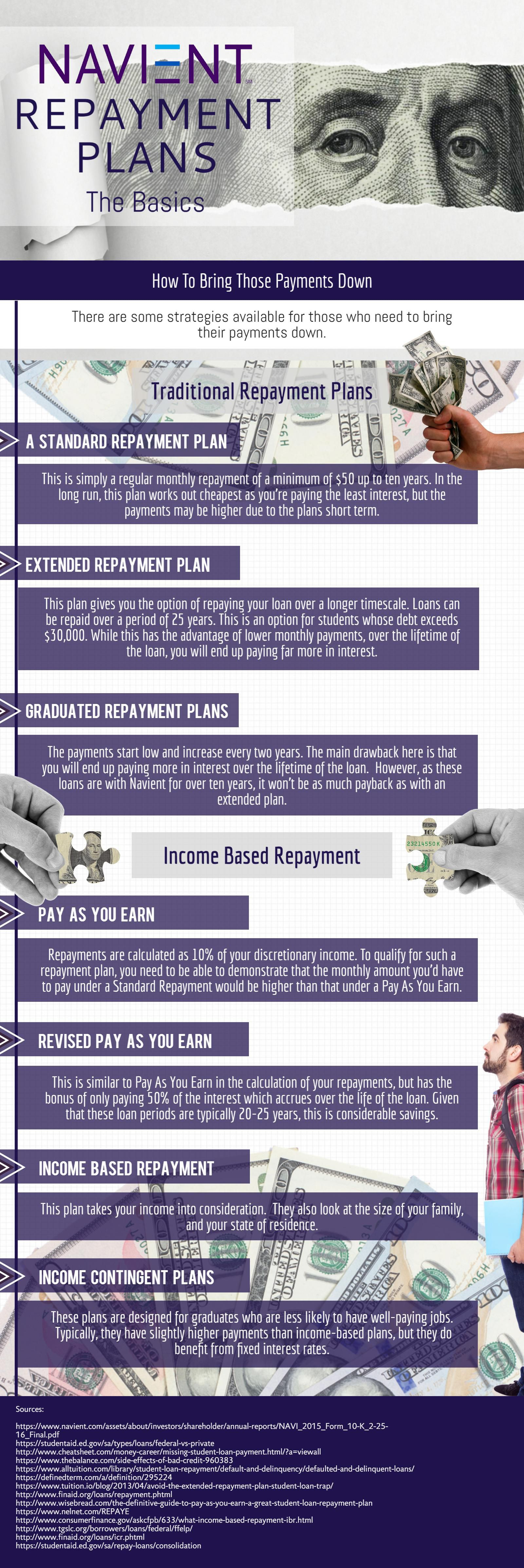 REPAYMENT PLANS INFOGRAPHIC | How To Lower Your Navient Student Loan Payment