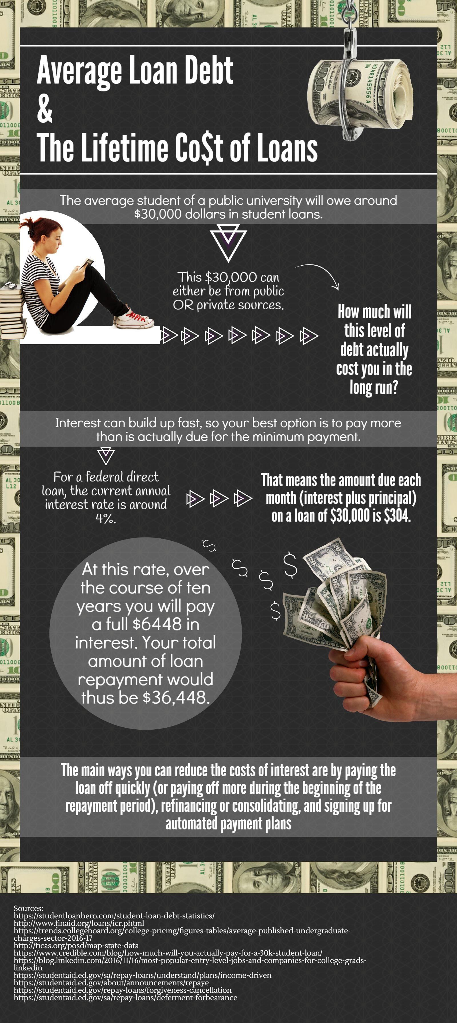 Cash money loans hours image 1