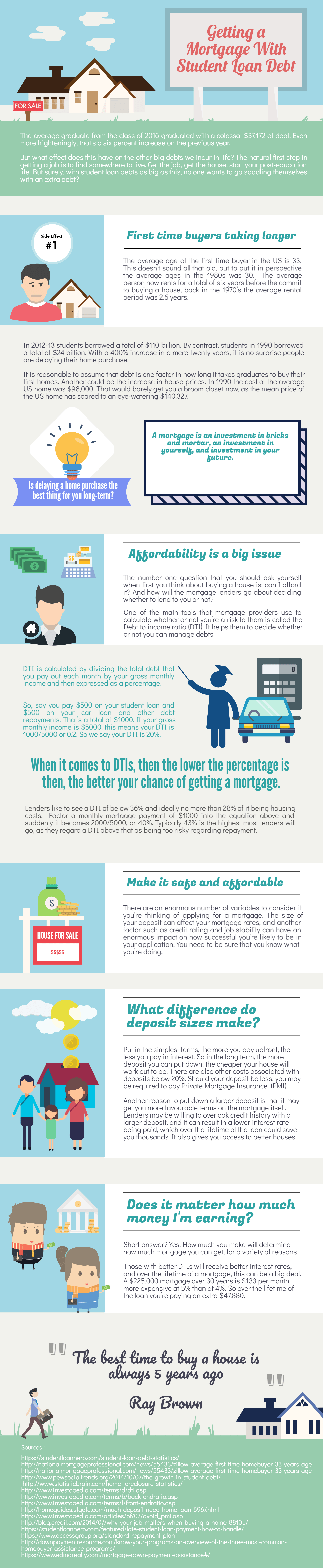 Getting a Mortgage with Student Loan Debt