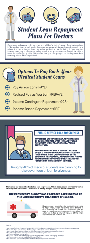 Student Loan Repayment Plans For Doctors Us Student Loan