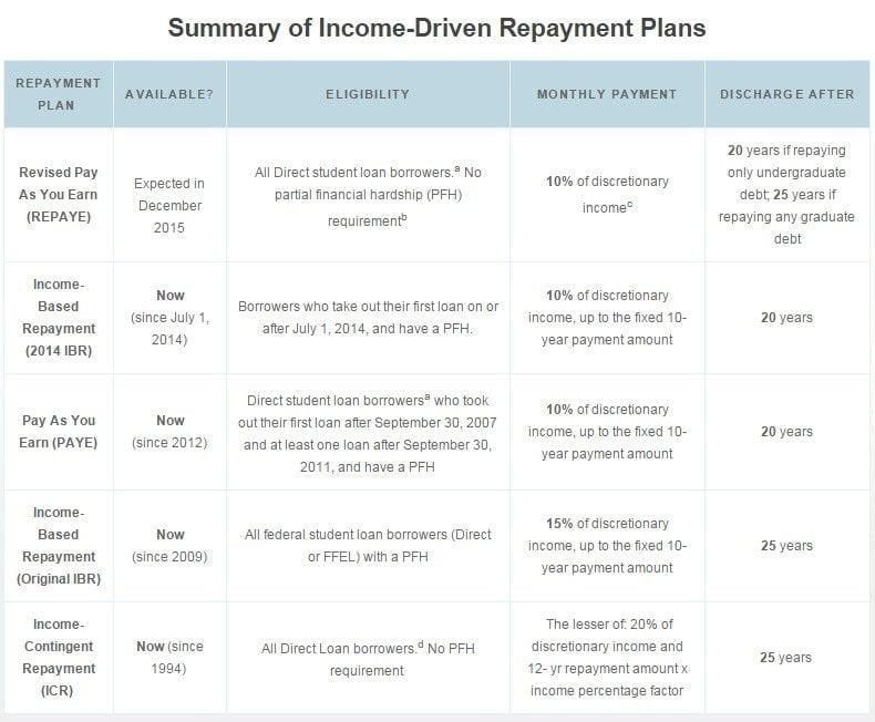 Option Income Blueprint
