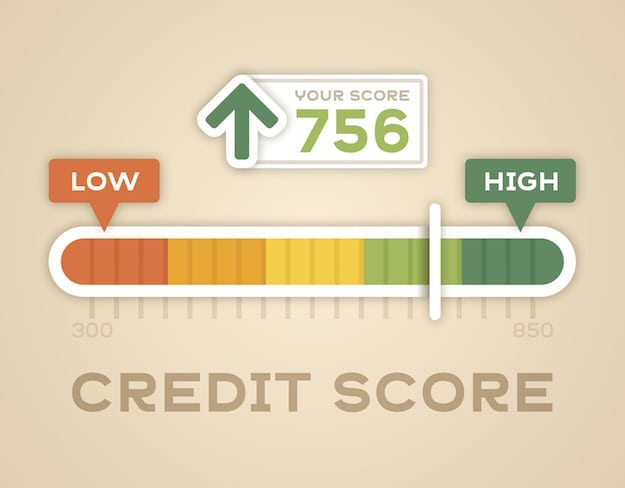 Credit Score | How do Student Loans Affect Credit Score? | Student Loan Center