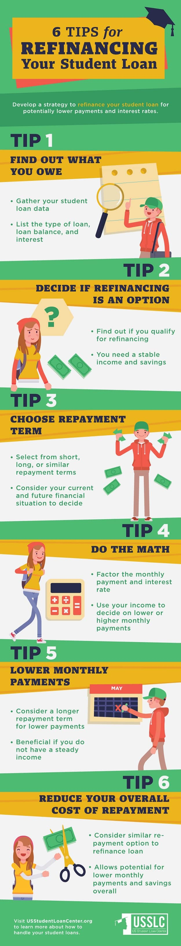 Refinancing Your Student Loan: Basic Tips for Success