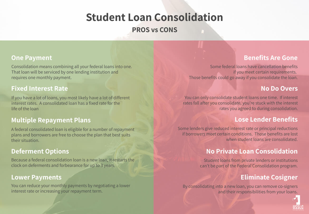 Student Loan Consolidation - pros vs cons
