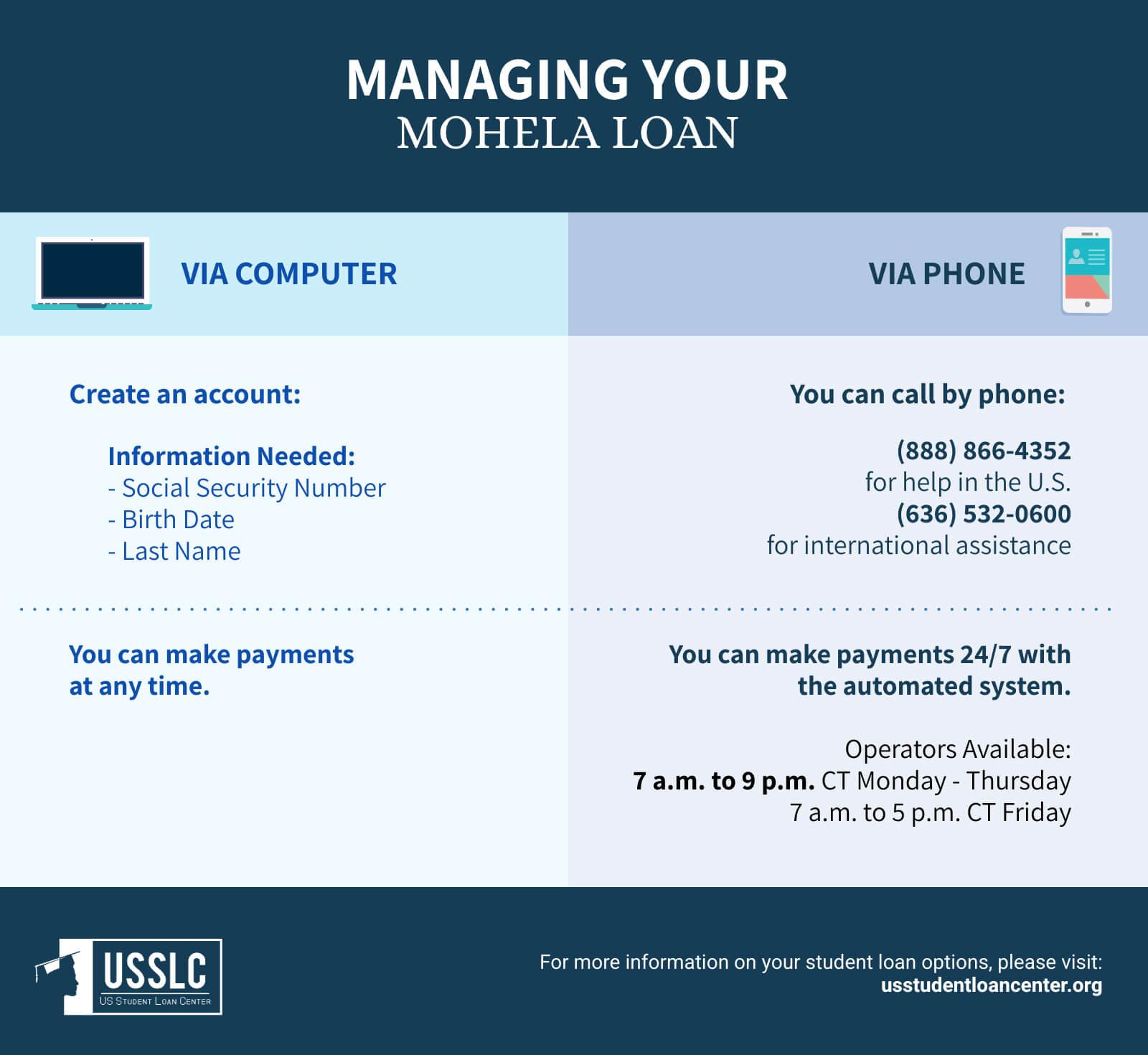 Managing your Mohela Loan - 1
