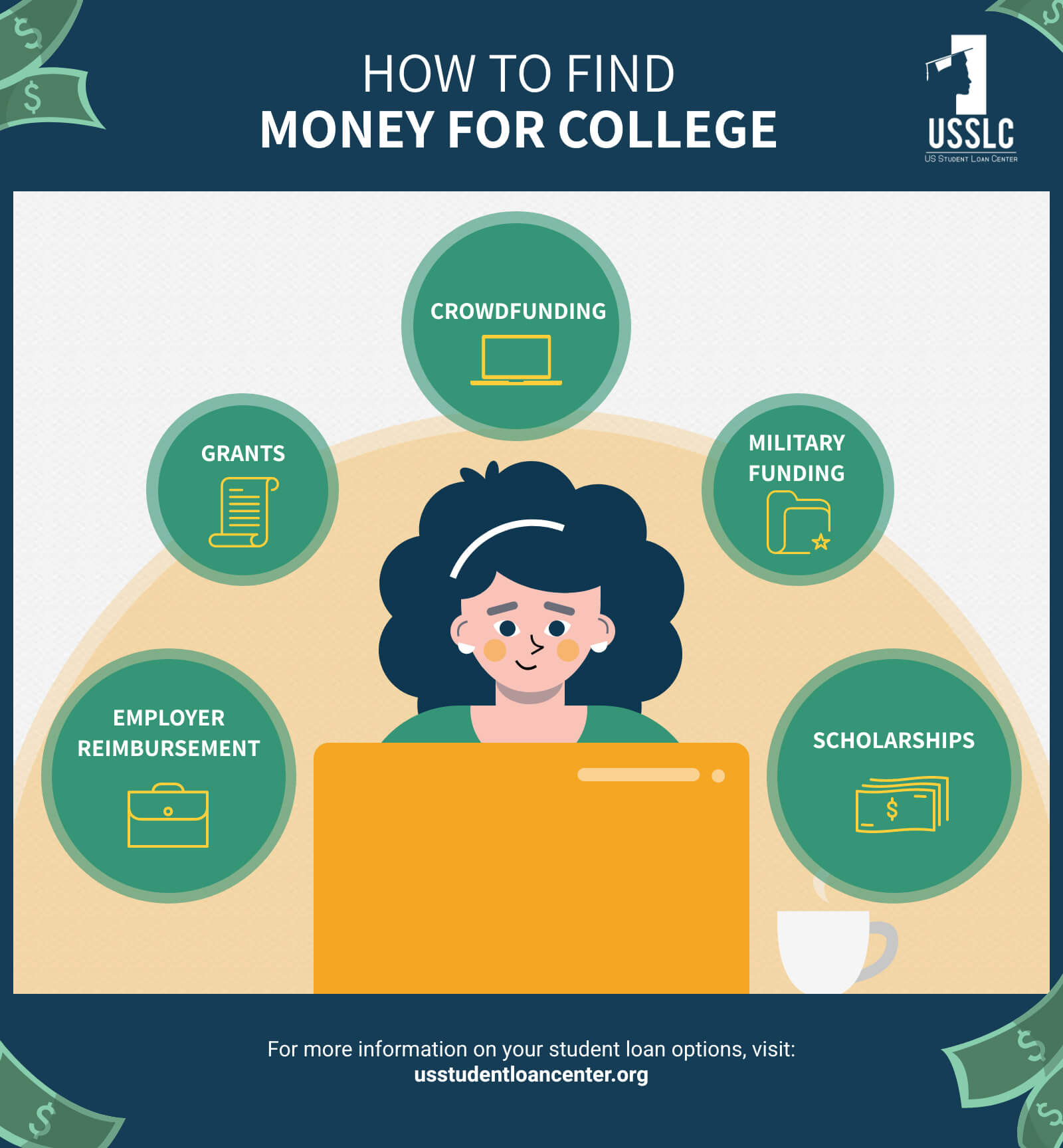 grants to pay off student loans