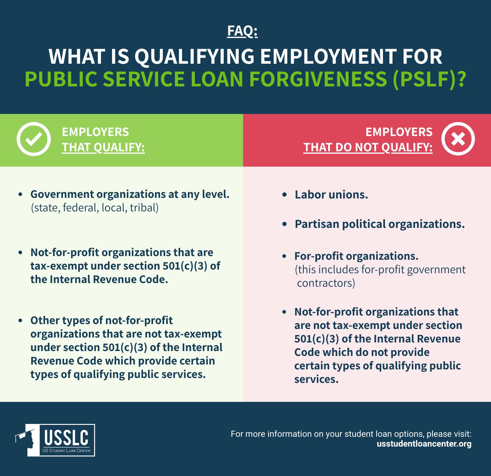 Public Service Loan Forgiveness Qualifying Employment