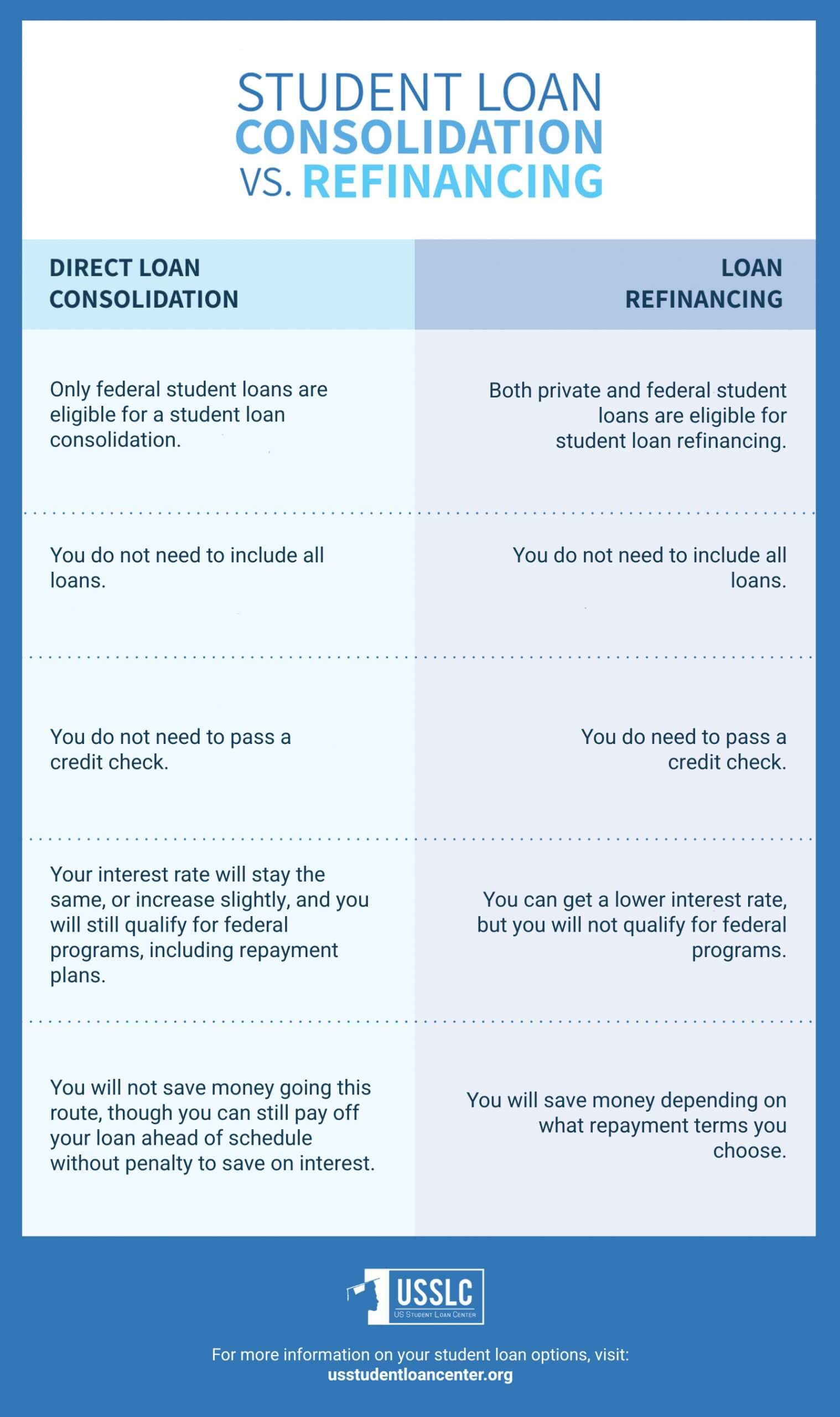 how to consolidate student loans consolidation vs refinancing