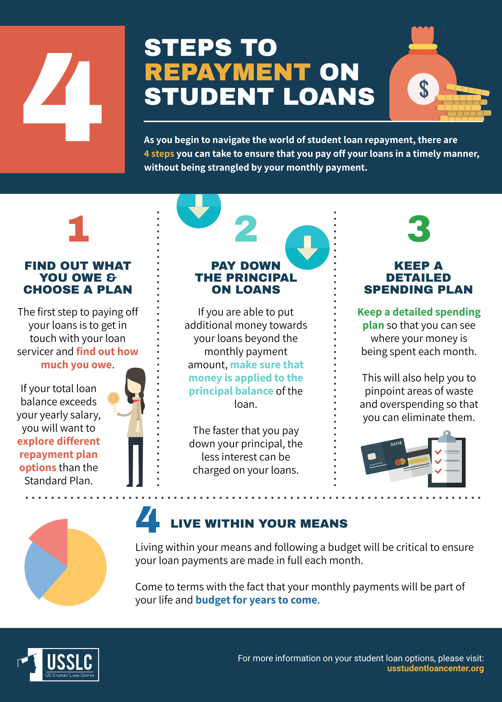 How To Pay Off Student Loans